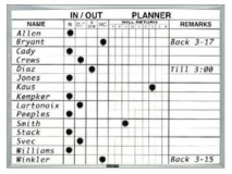 In/Out Planner Board Kits