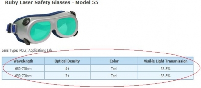 laser-safety-glasses-specifications