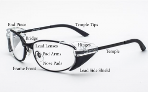 Lead Glasses Diagram
