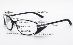 Lead Glasses Diagram